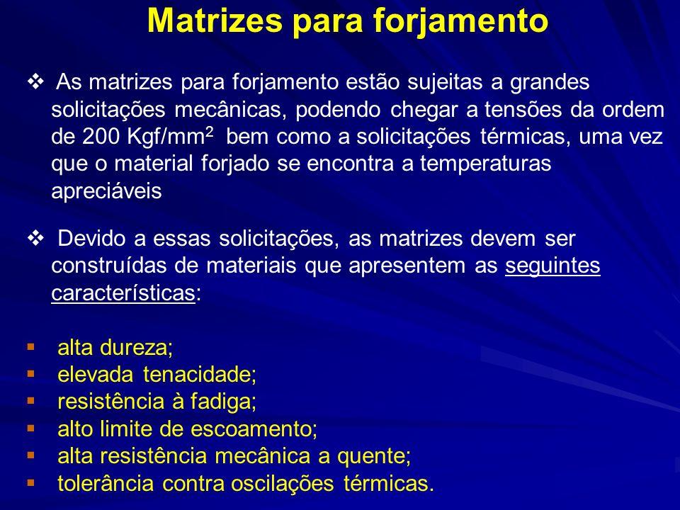 Matrizes para forjamento As matrizes para forjamento estão sujeitas a grandes solicitações mecânicas, podendo chegar a tensões da ordem de 200 Kgf/mm