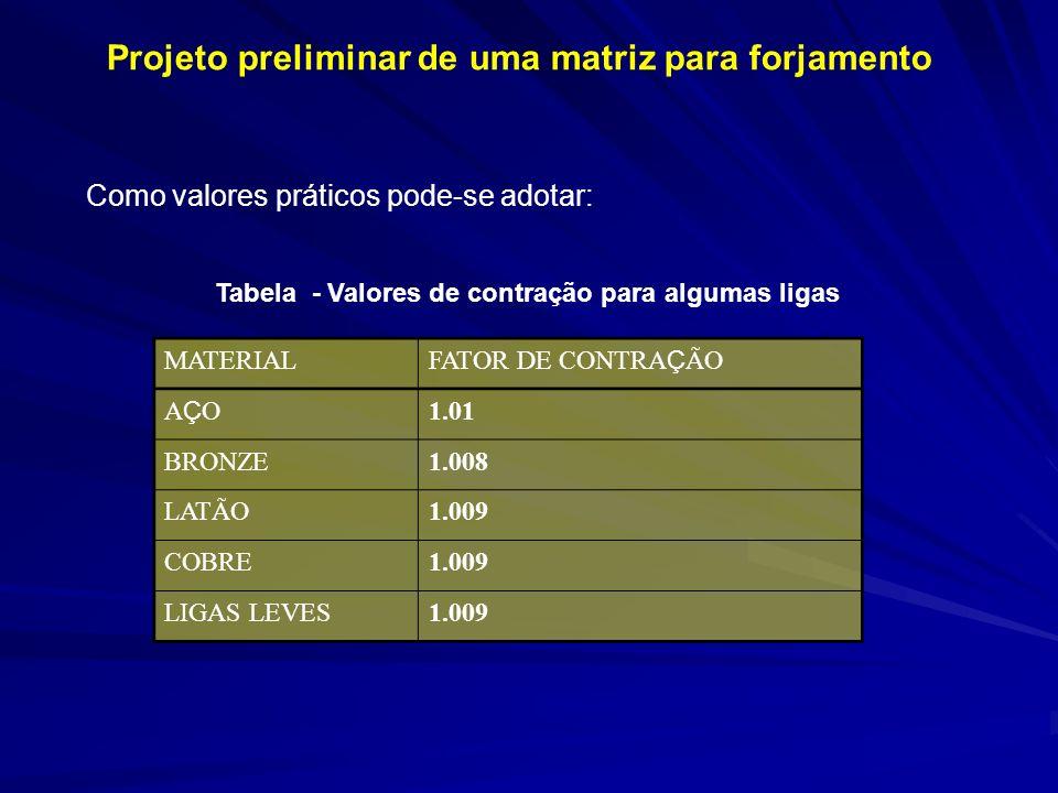 Projeto preliminar de uma matriz para forjamento Como valores práticos pode-se adotar: MATERIAL FATOR DE CONTRA Ç ÃO AÇOAÇO 1.01 BRONZE1.008 LATÃO1.00