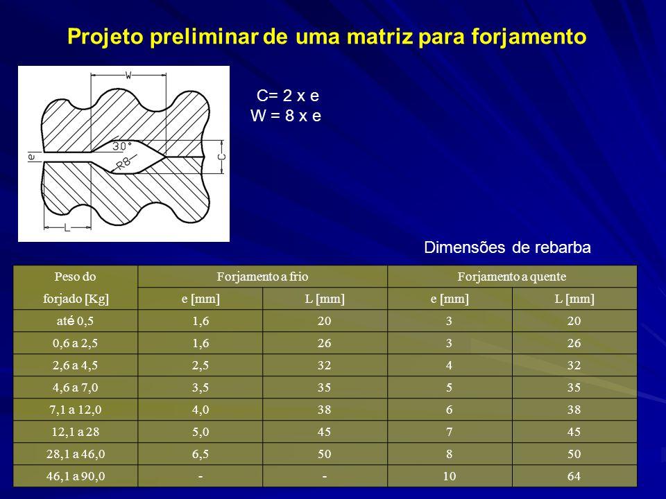 Peso doForjamento a frioForjamento a quente forjado [Kg]e [mm]L [mm]e [mm]L [mm] at é 0,5 1,6203 0,6 a 2,51,6263 2,6 a 4,52,5324 4,6 a 7,03,5355 7,1 a