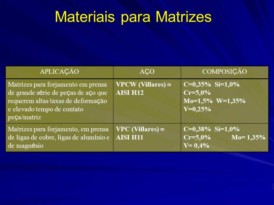 Materiais para Matrizes APLICA Ç ÃOAÇOAÇOCOMPOSI Ç ÃO Matrizes para forjamento em prensa de grande s é rie de pe ç as de a ç o que requerem altas taxa