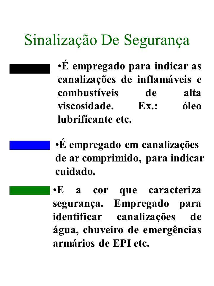 Sinalização De Segurança É empregado para indicar as canalizações de inflamáveis e combustíveis de alta viscosidade. Ex.: óleo lubrificante etc. É emp
