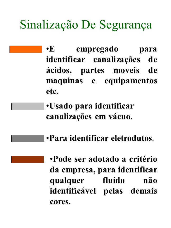 Sinalização De Segurança E empregado para identificar canalizações de ácidos, partes moveis de maquinas e equipamentos etc. Usado para identificar can