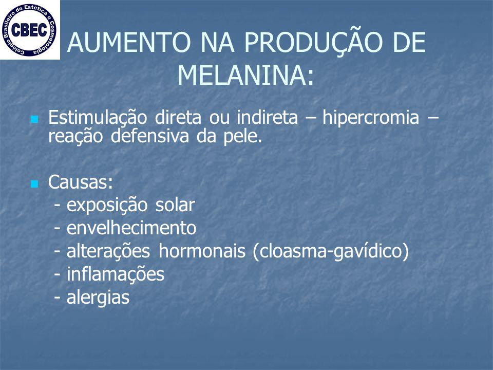 AUMENTO NA PRODUÇÃO DE MELANINA: Estimulação direta ou indireta – hipercromia – reação defensiva da pele.