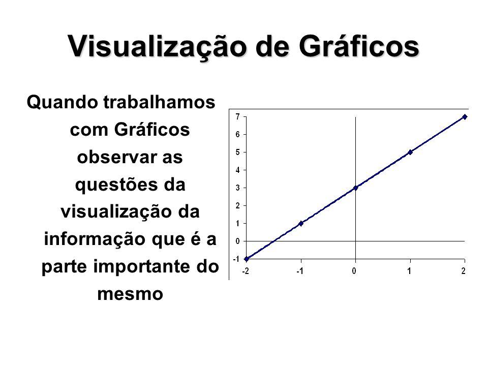 Visualização de Gráficos Quando trabalhamos com Gráficos observar as questões da visualização da informação que é a parte importante do mesmo