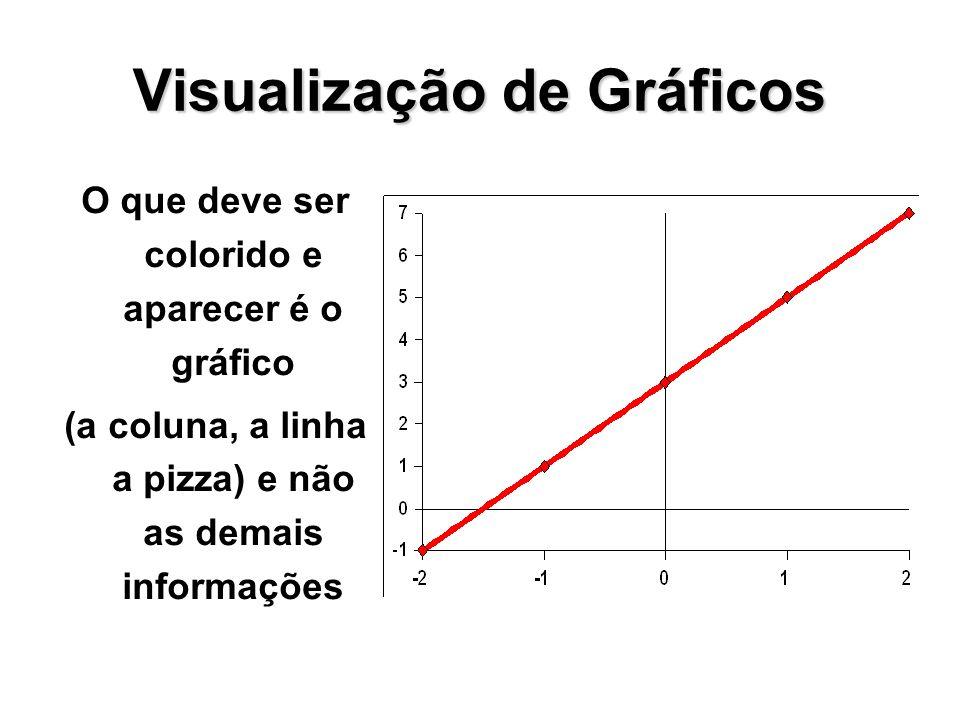 Visualização de Gráficos O que deve ser colorido e aparecer é o gráfico (a coluna, a linha a pizza) e não as demais informações