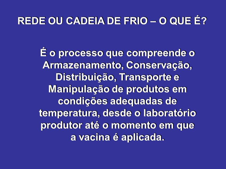 REDE OU CADEIA DE FRIO – O QUE É.
