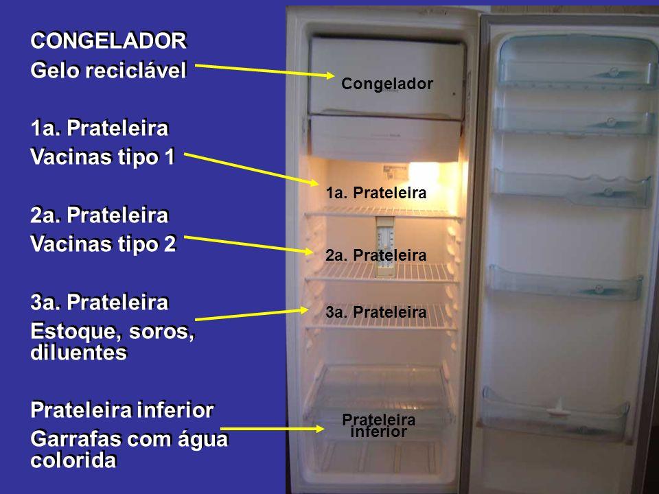 Congelador 1a.Prateleira 2a. Prateleira 3a.