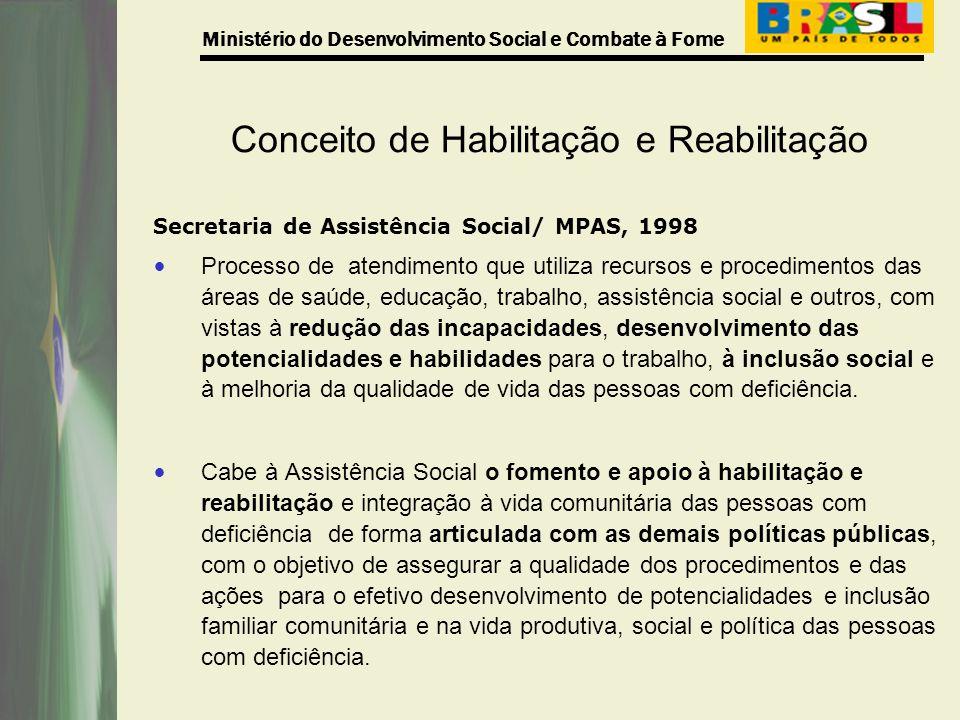 Ministério do Desenvolvimento Social e Combate à Fome Conceito de Habilitação e Reabilitação Secretaria de Assistência Social/ MPAS, 1998 Processo de