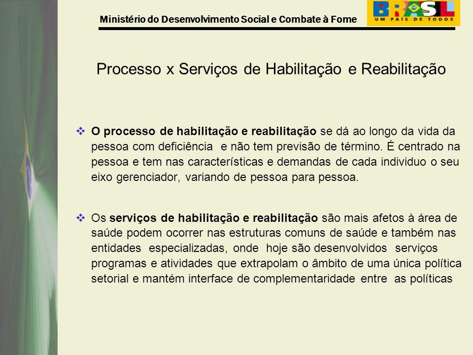 Ministério do Desenvolvimento Social e Combate à Fome Processo x Serviços de Habilitação e Reabilitação O processo de habilitação e reabilitação se dá