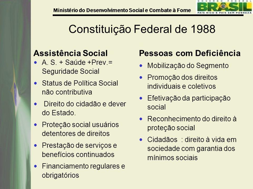Ministério do Desenvolvimento Social e Combate à Fome Constituição Federal de 1988 Assistência Social A. S. + Saúde +Prev.= Seguridade Social Status d