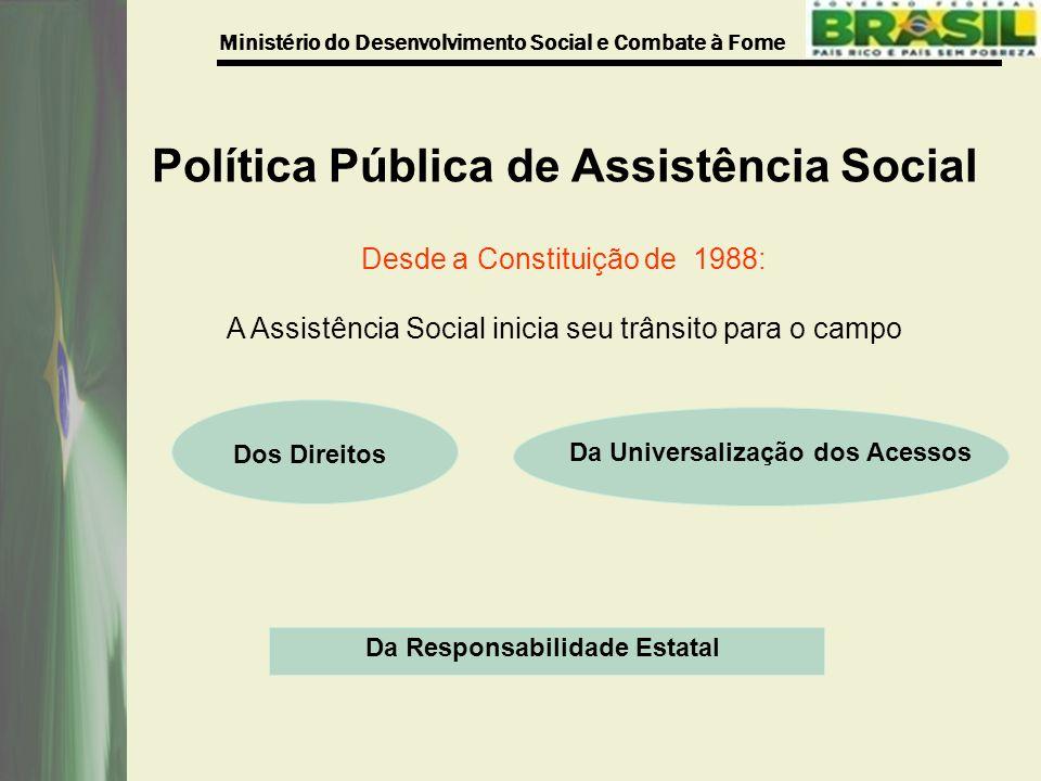 Ministério do Desenvolvimento Social e Combate à Fome Política Pública de Assistência Social Desde a Constituição de 1988: A Assistência Social inicia