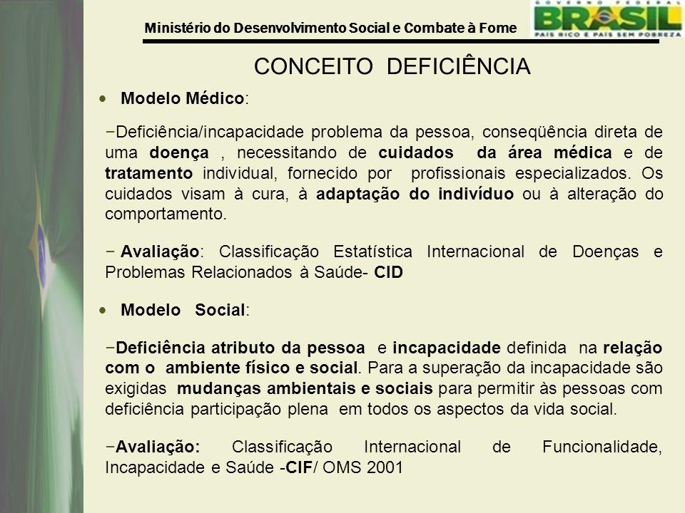 Ministério do Desenvolvimento Social e Combate à Fome CONCEITO DEFICIÊNCIA Modelo Médico: – Deficiência/incapacidade problema da pessoa, conseqüência