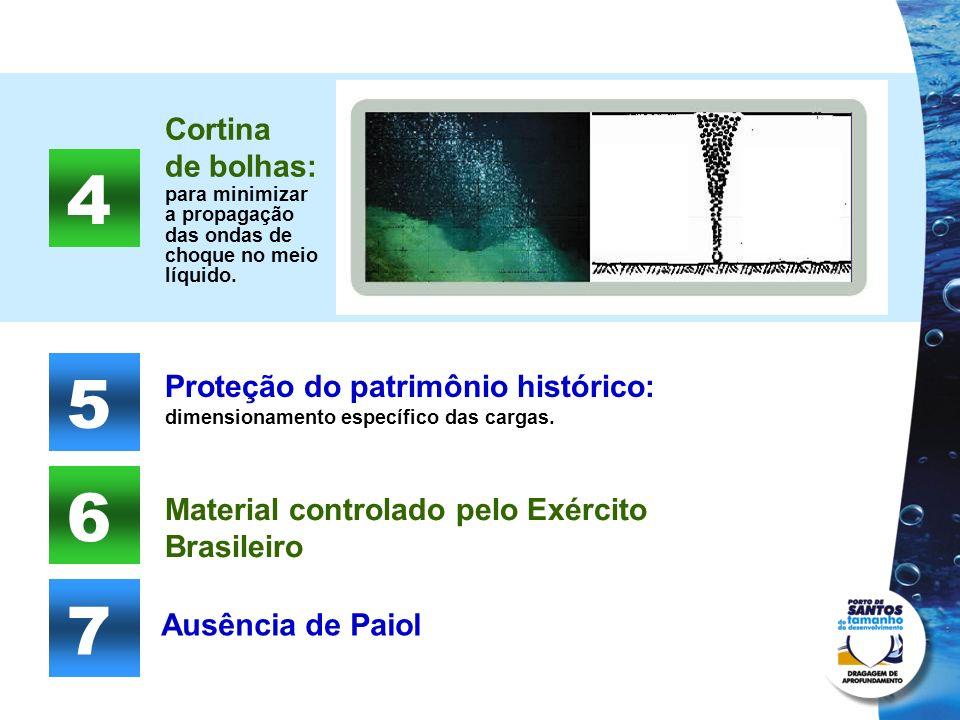 4 5 6 7 Cortina de bolhas: para minimizar a propagação das ondas de choque no meio líquido. Proteção do patrimônio histórico: dimensionamento específi