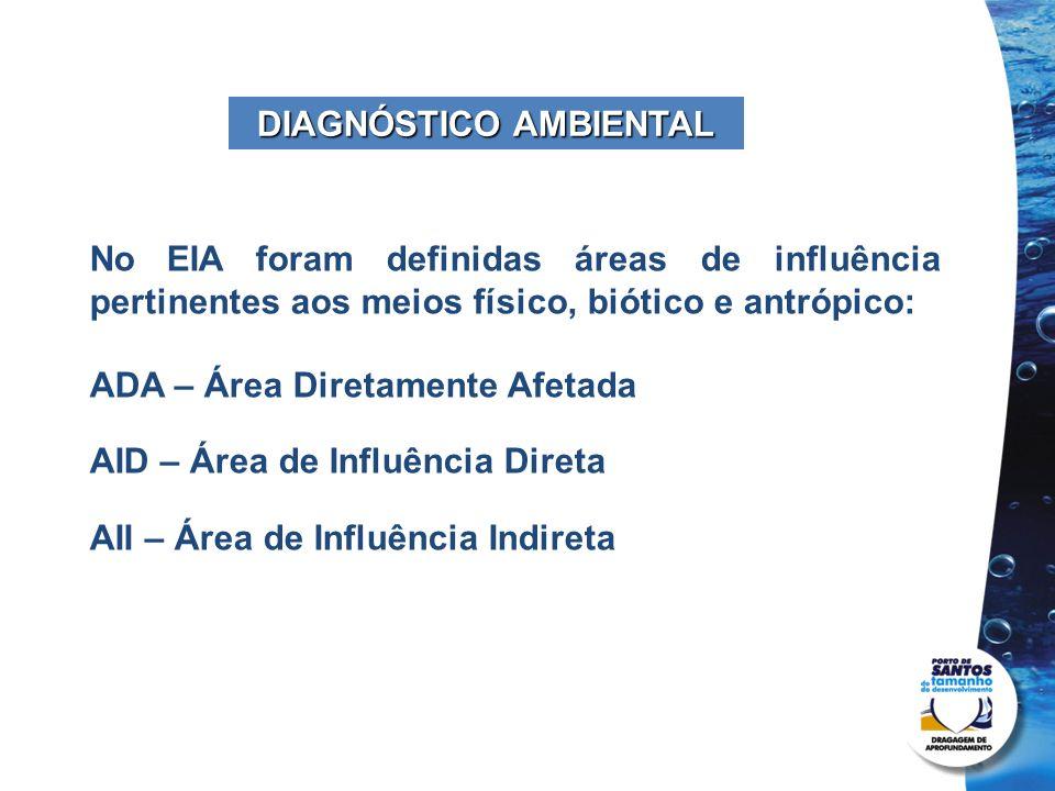 DIAGNÓSTICO AMBIENTAL No EIA foram definidas áreas de influência pertinentes aos meios físico, biótico e antrópico: ADA – Área Diretamente Afetada AID