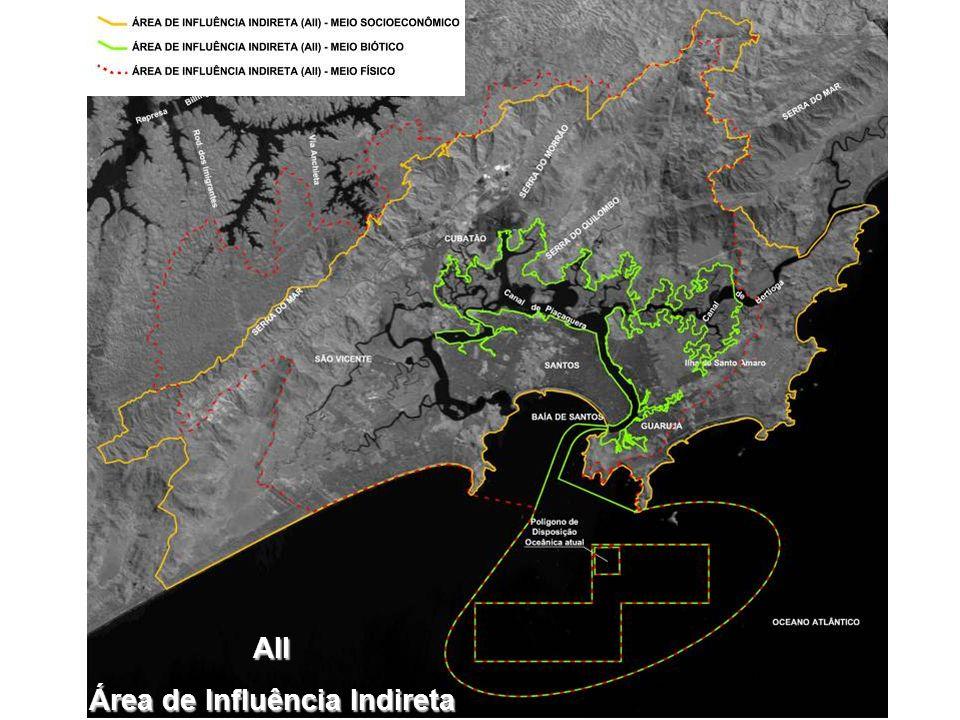 Diagnóstico Ambiental AII Área de Influência Indireta