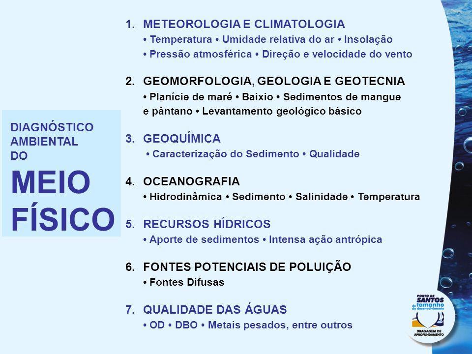 1.METEOROLOGIA E CLIMATOLOGIA Temperatura Umidade relativa do ar Insolação Pressão atmosférica Direção e velocidade do vento 2.GEOMORFOLOGIA, GEOLOGIA