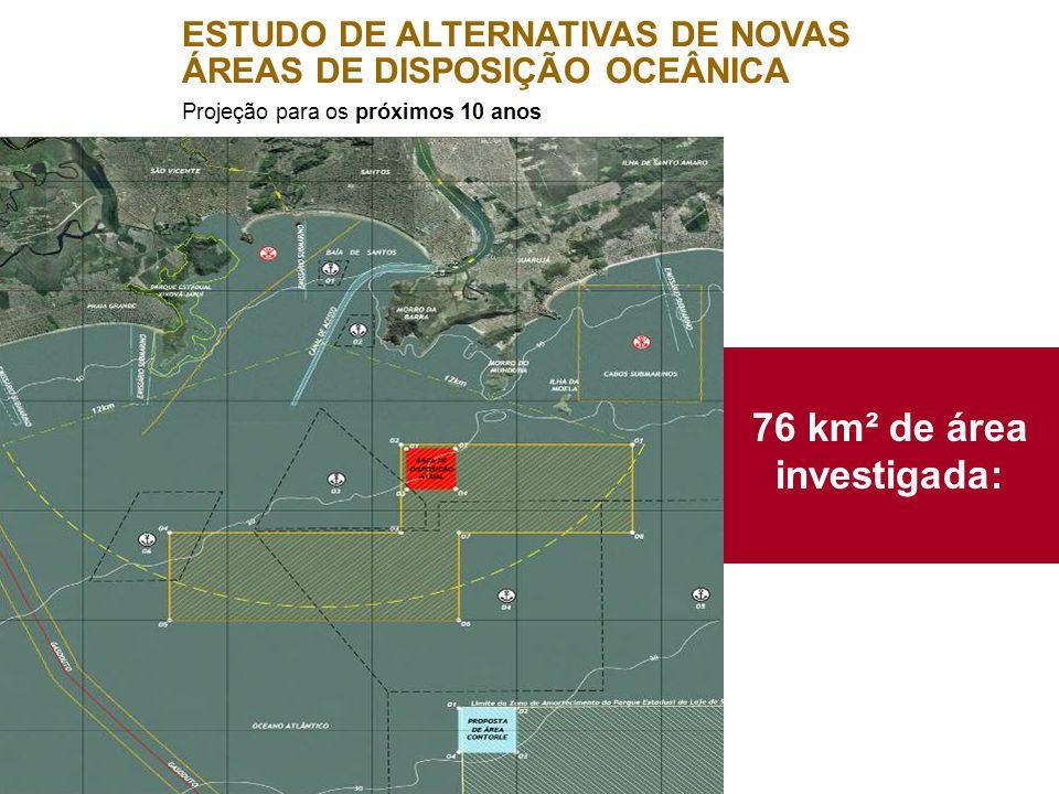 ESTUDO DE ALTERNATIVAS DE NOVAS ÁREAS DE DISPOSIÇÃO OCEÂNICA Projeção para os próximos 10 anos 76 km² de área investigada: