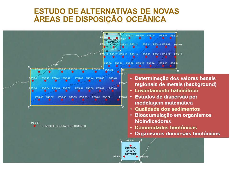 Determinação dos valores basais regionais de metais (background) Levantamento batimétrico Estudos de dispersão por modelagem matemática Qualidade dos