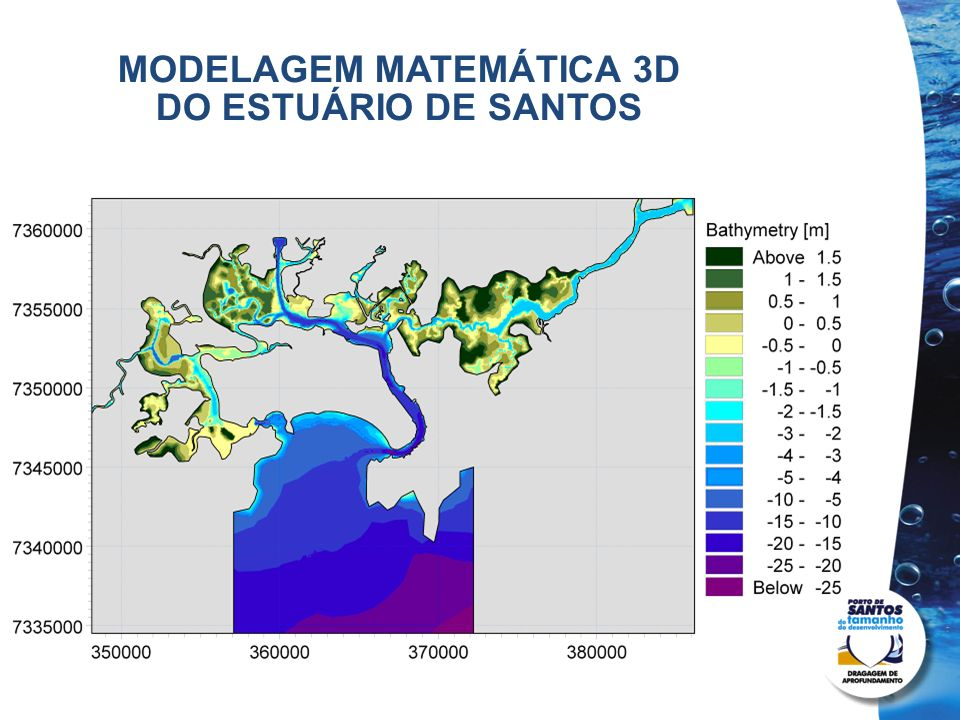 MODELAGEM MATEMÁTICA 3D DO ESTUÁRIO DE SANTOS