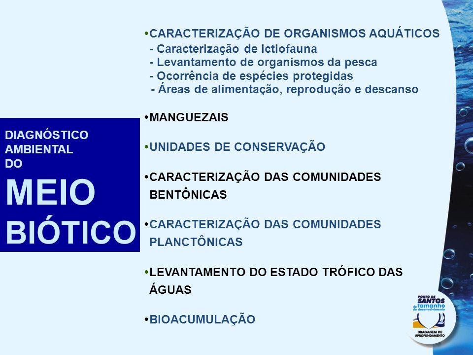 CARACTERIZAÇÃO DE ORGANISMOS AQUÁTICOS - Caracterização de ictiofauna - Levantamento de organismos da pesca - Ocorrência de espécies protegidas - Área