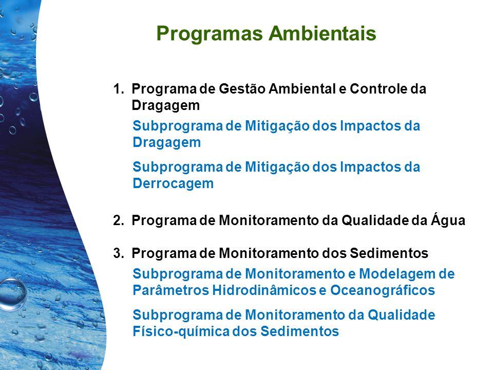 Programas Ambientais 1.Programa de Gestão Ambiental e Controle da Dragagem Subprograma de Mitigação dos Impactos da Dragagem Subprograma de Mitigação