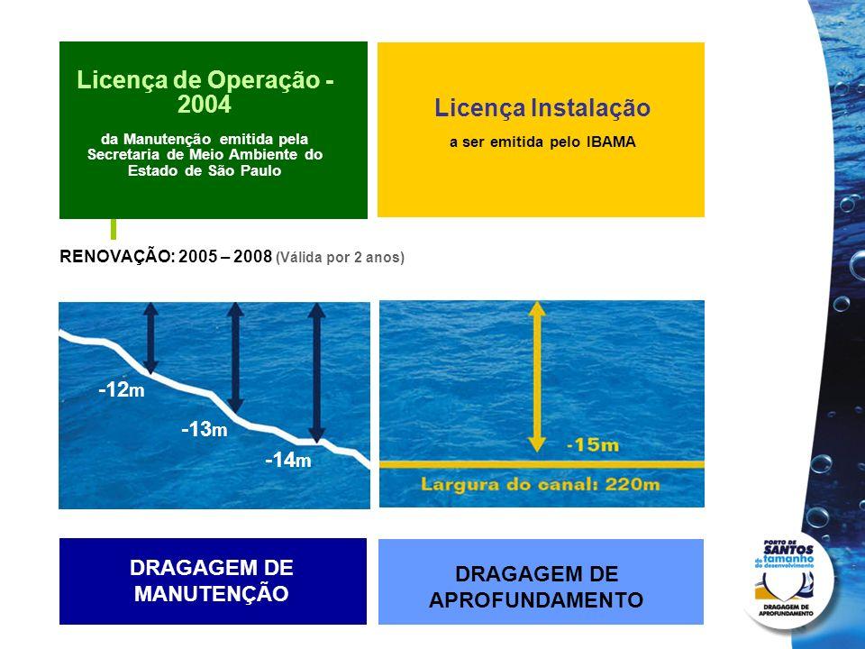 DRAGAGEM DE MANUTENÇÃO Licença Instalação a ser emitida pelo IBAMA DRAGAGEM DE APROFUNDAMENTO Licença de Operação - 2004 da Manutenção emitida pela Se
