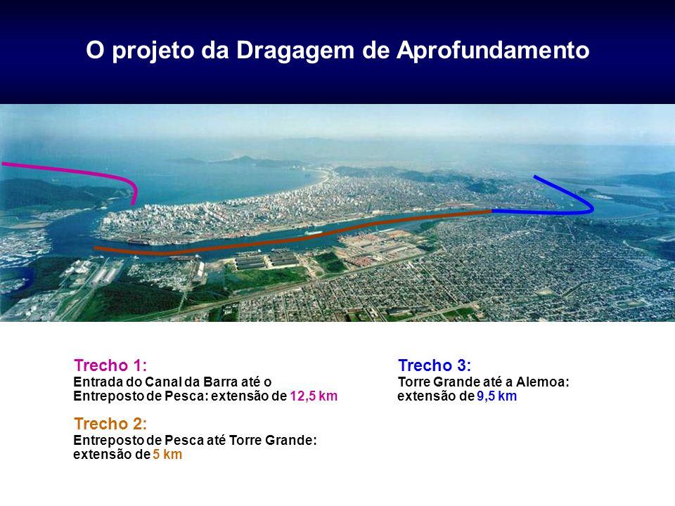 O projeto da Dragagem de Aprofundamento Trecho 1: Entrada do Canal da Barra até o Entreposto de Pesca: extensão de 12,5 km Trecho 2: Entreposto de Pes