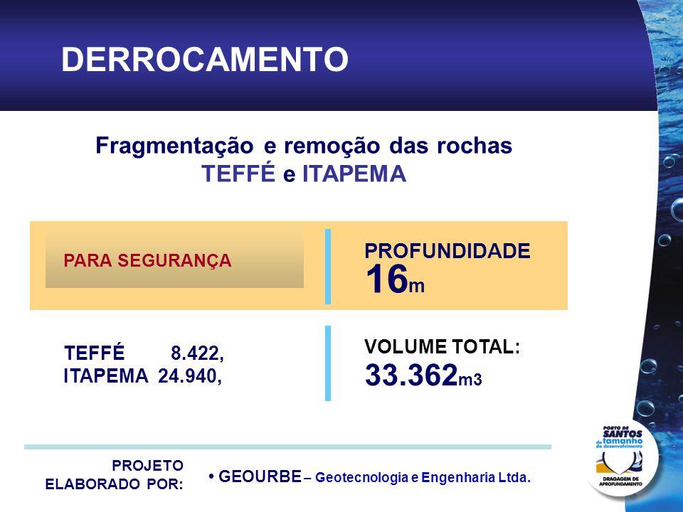 Fragmentação e remoção das rochas TEFFÉ e ITAPEMA PARA SEGURANÇA PROFUNDIDADE 16 m VOLUME TOTAL: 33.362 m3 TEFFÉ 8.422, ITAPEMA 24.940, GEOURBE – Geot