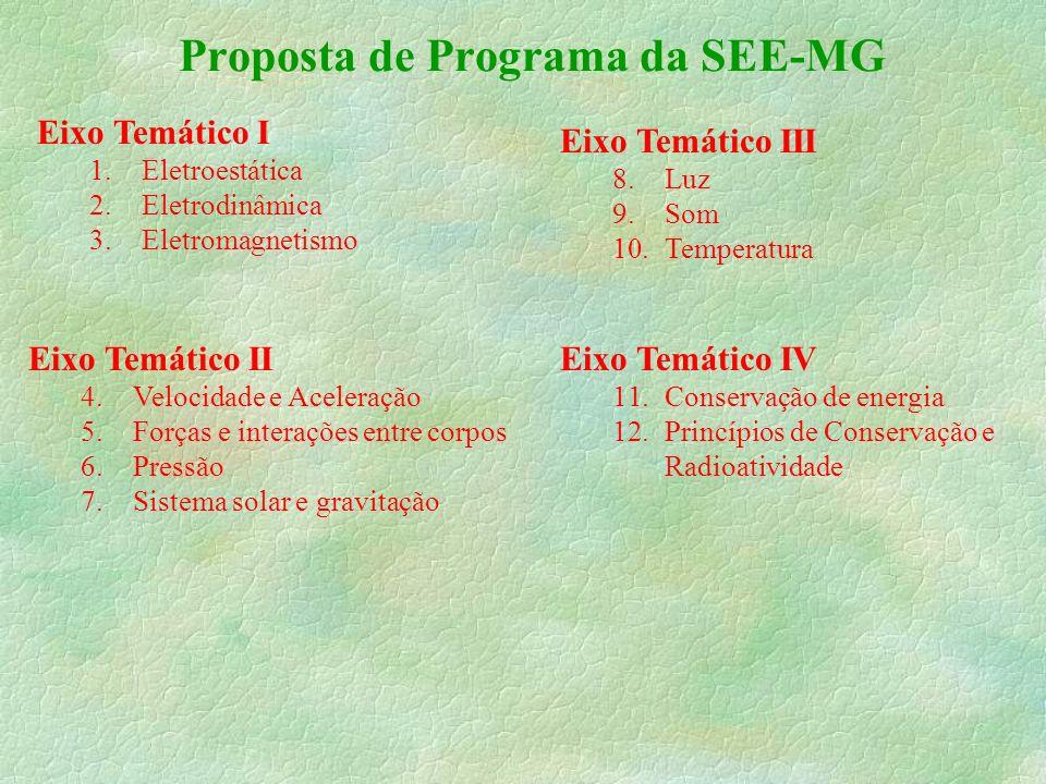 Proposta de Programa da SEE-MG Eixo Temático I 1.Eletroestática 2.Eletrodinâmica 3.Eletromagnetismo Eixo Temático II 4.Velocidade e Aceleração 5.Forças e interações entre corpos 6.Pressão 7.Sistema solar e gravitação Eixo Temático III 8.Luz 9.Som 10.Temperatura Eixo Temático IV 11.Conservação de energia 12.Princípios de Conservação e Radioatividade