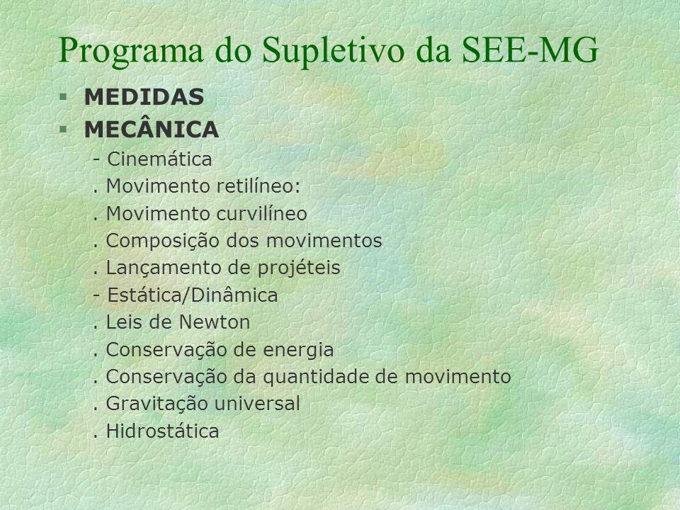 Programa do Supletivo da SEE-MG § MEDIDAS § MECÂNICA - Cinemática.