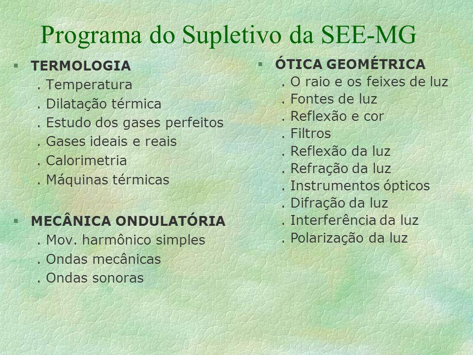 Programa do Supletivo da SEE-MG § TERMOLOGIA.Temperatura.