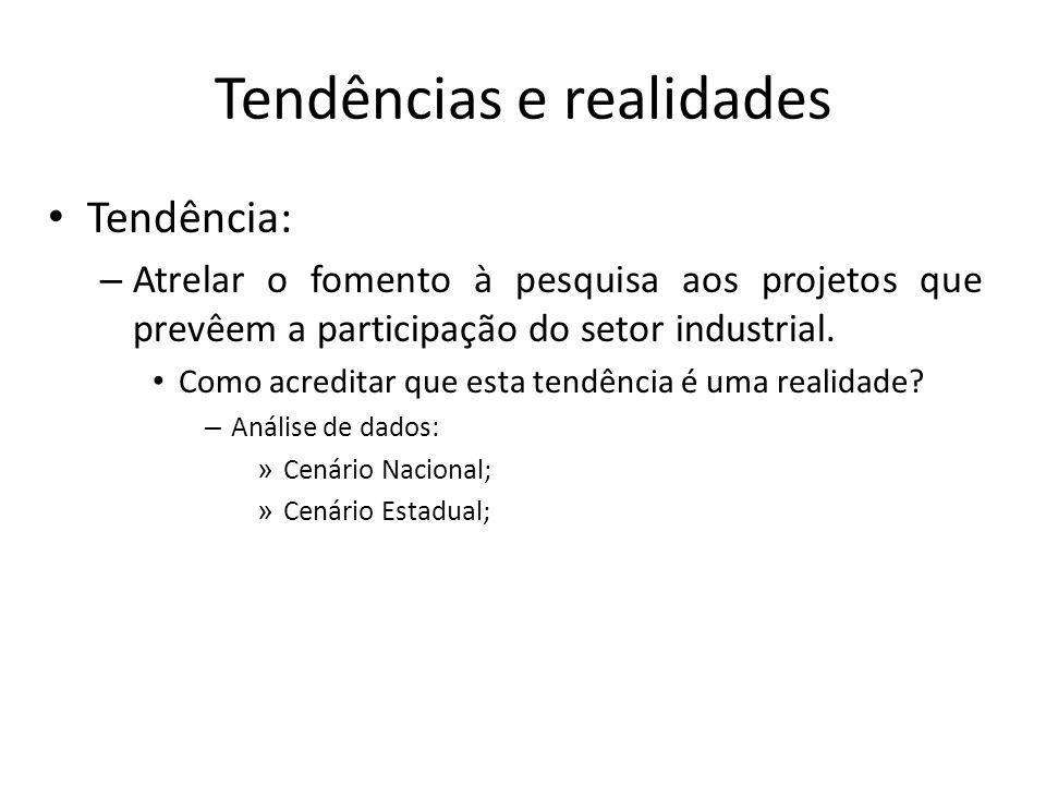 Tendências e realidades Tendência: – Atrelar o fomento à pesquisa aos projetos que prevêem a participação do setor industrial.