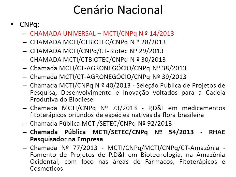 Cenário Nacional CNPq: – CHAMADA UNIVERSAL – MCTI/CNPq N º 14/2013 – CHAMADA MCTI/CTBIOTEC/CNPq N º 28/2013 – CHAMADA MCTI/CNPq/CT-Biotec Nº 29/2013 – CHAMADA MCTI/CTBIOTEC/CNPq N º 30/2013 – Chamada MCTI/CT-AGRONEGÓCIO/CNPq Nº 38/2013 – Chamada MCTI/CT-AGRONEGÓCIO/CNPq Nº 39/2013 – Chamada MCTI/CNPq N º 40/2013 - Seleção Pública de Projetos de Pesquisa, Desenvolvimento e Inovação voltados para a Cadeia Produtiva do Biodiesel – Chamada MCTI/CNPq Nº 73/2013 - P,D&I em medicamentos fitoterápicos oriundos de espécies nativas da flora brasileira – Chamada Pública MCTI/SETEC/CNPq Nº 92/2013 – Chamada Pública MCTI/SETEC/CNPq Nº 54/2013 - RHAE Pesquisador na Empresa – Chamada Nº 77/2013 - MCTI/CNPq/MCTI/CNPq/CT-Amazônia - Fomento de Projetos de P,D&I em Biotecnologia, na Amazônia Ocidental, com foco nas áreas de Fármacos, Fitoterápicos e Cosméticos