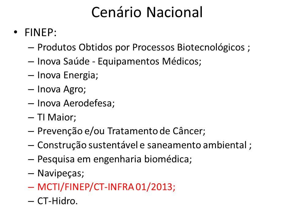 Cenário Nacional FINEP: – Produtos Obtidos por Processos Biotecnológicos ; – Inova Saúde - Equipamentos Médicos; – Inova Energia; – Inova Agro; – Inova Aerodefesa; – TI Maior; – Prevenção e/ou Tratamento de Câncer; – Construção sustentável e saneamento ambiental ; – Pesquisa em engenharia biomédica; – Navipeças; – MCTI/FINEP/CT-INFRA 01/2013; – CT-Hidro.