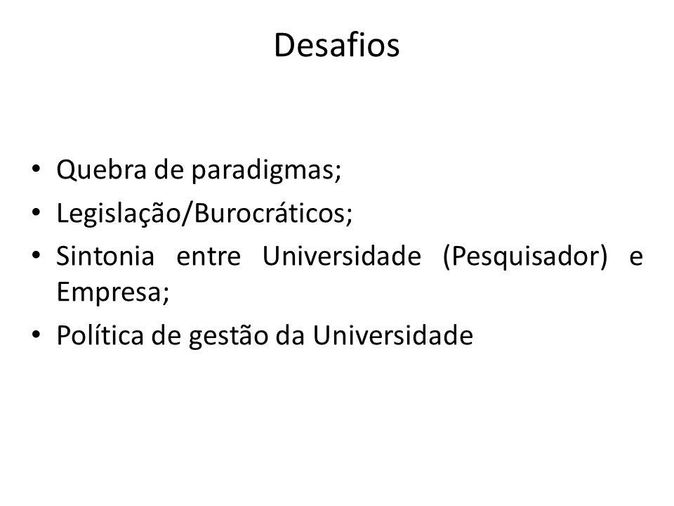 Desafios Quebra de paradigmas; Legislação/Burocráticos; Sintonia entre Universidade (Pesquisador) e Empresa; Política de gestão da Universidade
