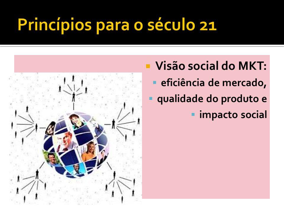 Visão social do MKT: eficiência de mercado, qualidade do produto e impacto social