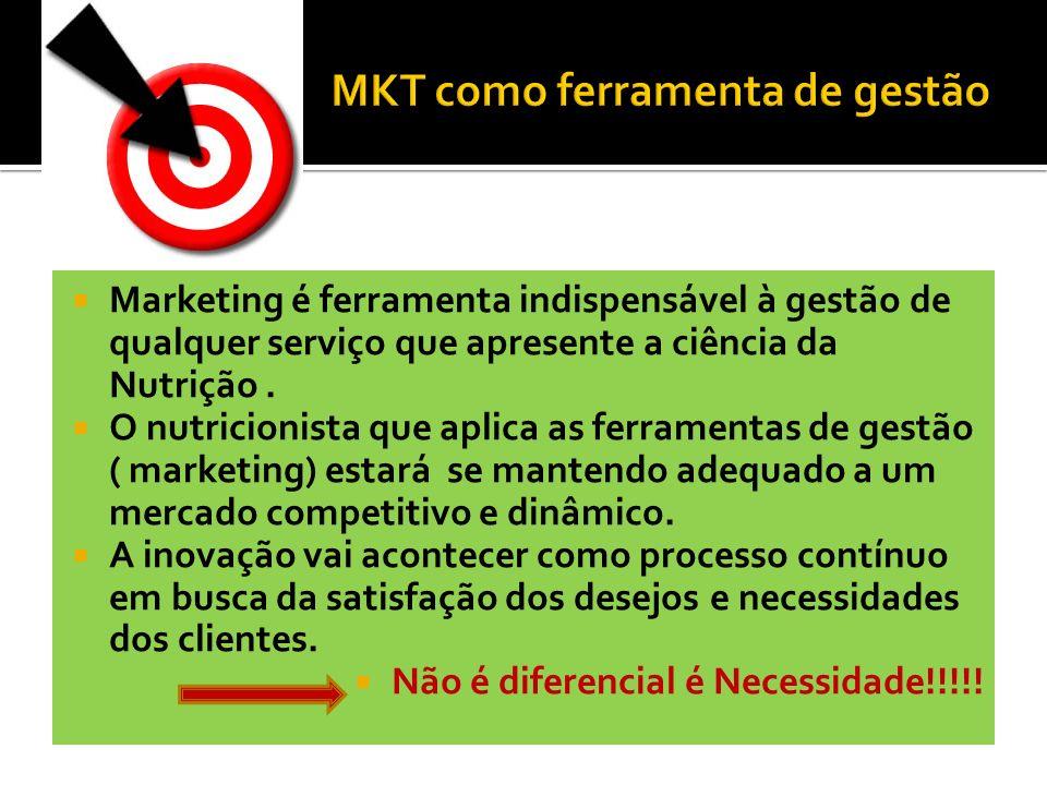 Marketing é ferramenta indispensável à gestão de qualquer serviço que apresente a ciência da Nutrição. O nutricionista que aplica as ferramentas de ge