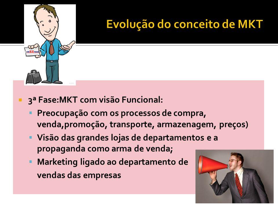 3ª Fase:MKT com visão Funcional: Preocupação com os processos de compra, venda,promoção, transporte, armazenagem, preços) Visão das grandes lojas de d