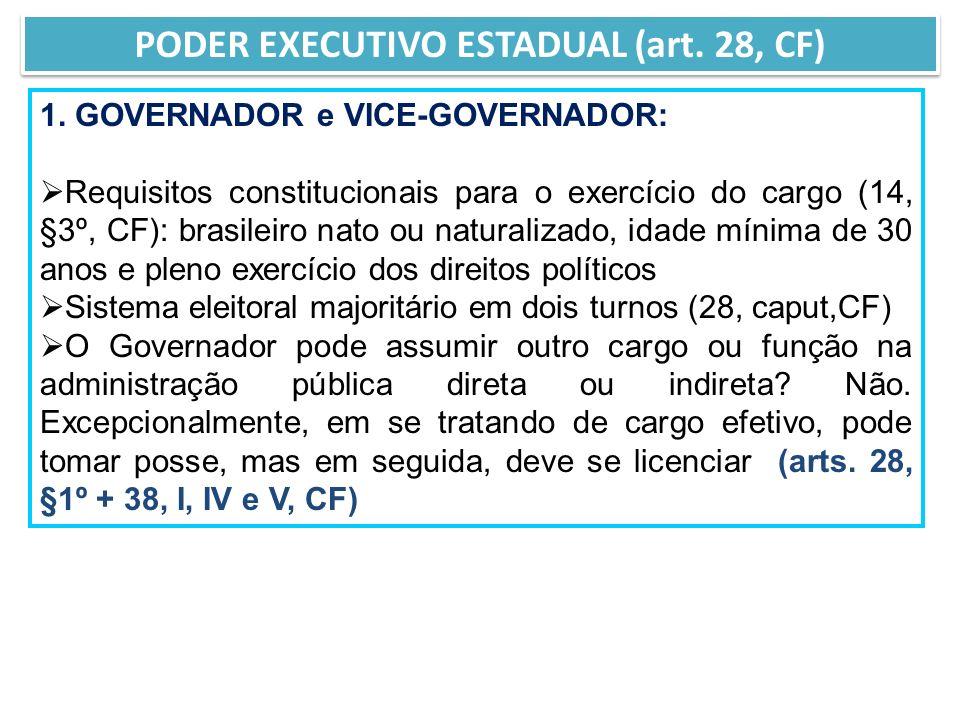 PODER EXECUTIVO ESTADUAL (art.28, CF) 1.