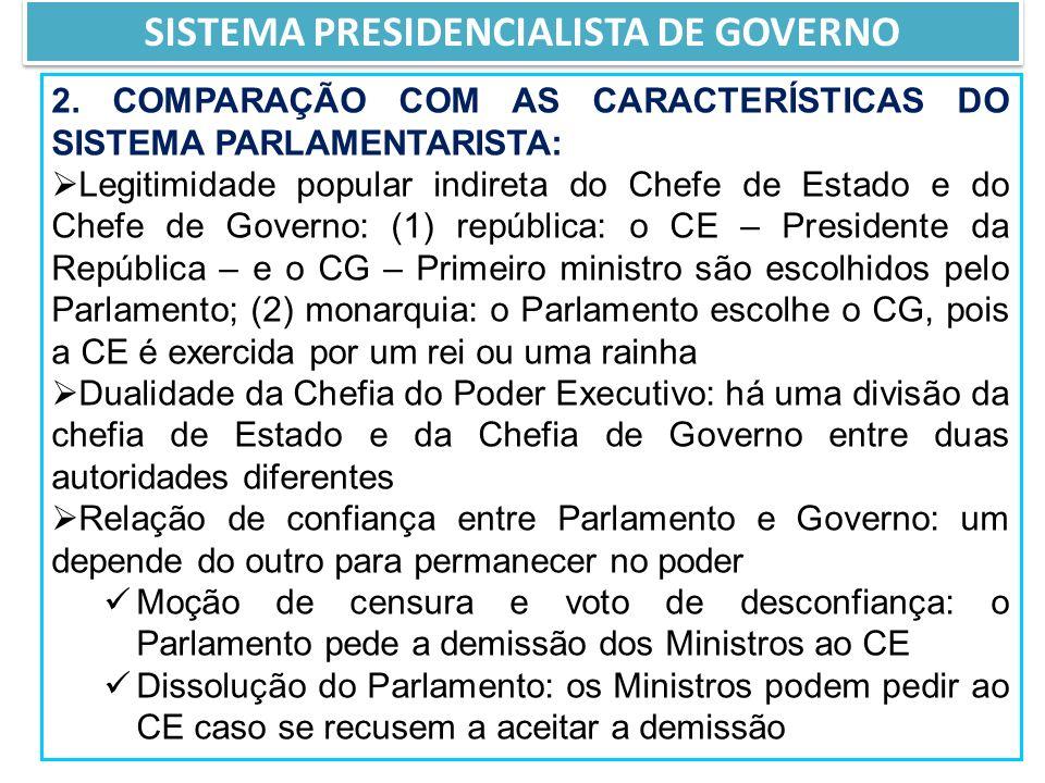 SISTEMA PRESIDENCIALISTA DE GOVERNO 2.