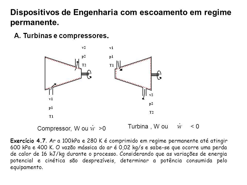 A. Turbinas e compressores. Compressor, W ou >0 Turbina, W ou < 0 Exercício 4.7. Ar a 100kPa e 280 K é comprimido em regime permanente até atingir 600