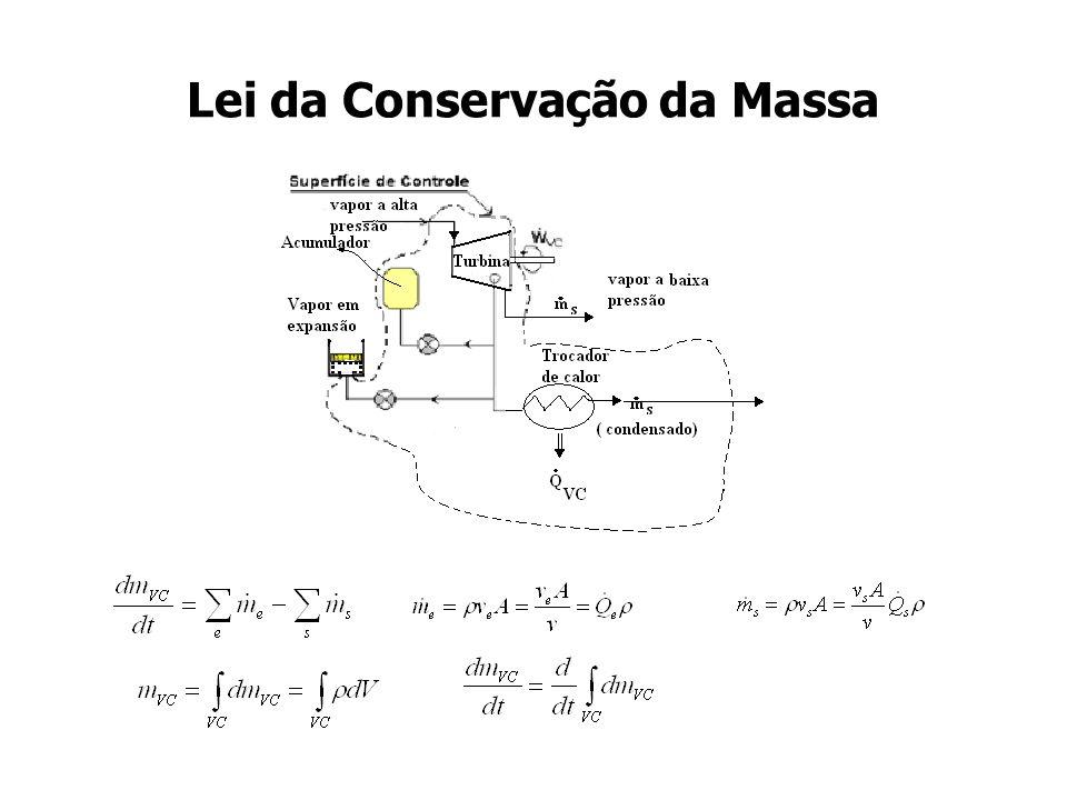 Fórmula Geral da Equação da Massa V constante na seção ( v media ) Balanço de massa em regime permanente Balanço de massa em regime permanente ( fluido compressível )