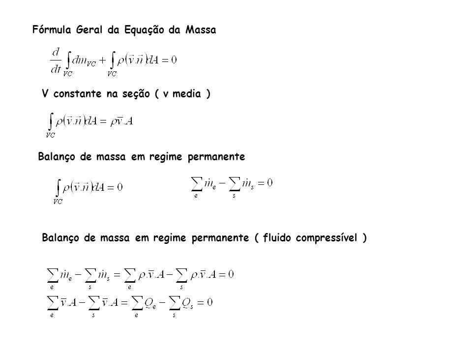 Fórmula Geral da Equação da Massa V constante na seção ( v media ) Balanço de massa em regime permanente Balanço de massa em regime permanente ( fluid