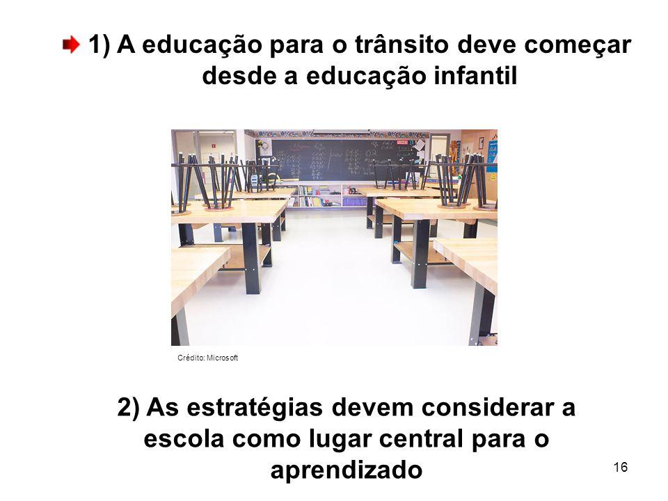 16 1) A educação para o trânsito deve começar desde a educação infantil 2) As estratégias devem considerar a escola como lugar central para o aprendiz