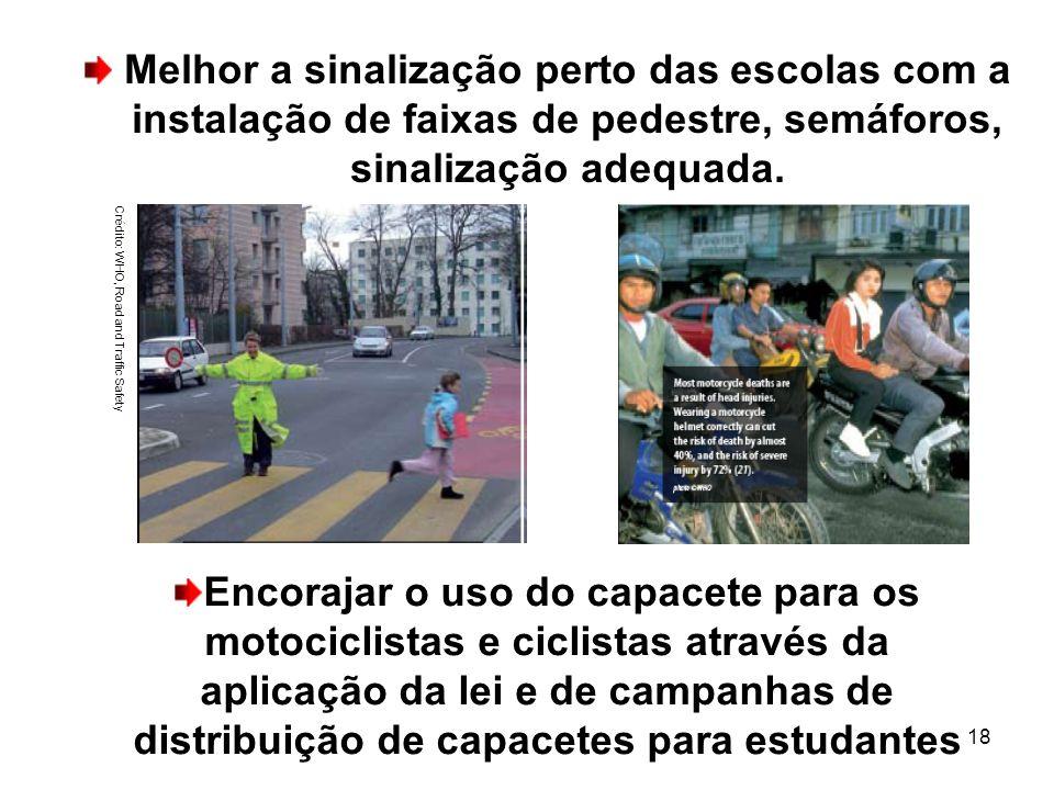 18 Melhor a sinalização perto das escolas com a instalação de faixas de pedestre, semáforos, sinalização adequada. Encorajar o uso do capacete para os