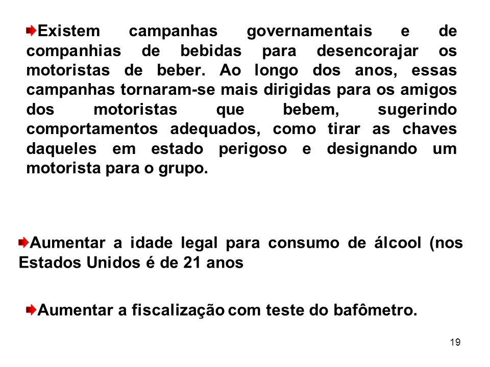 19 Existem campanhas governamentais e de companhias de bebidas para desencorajar os motoristas de beber.