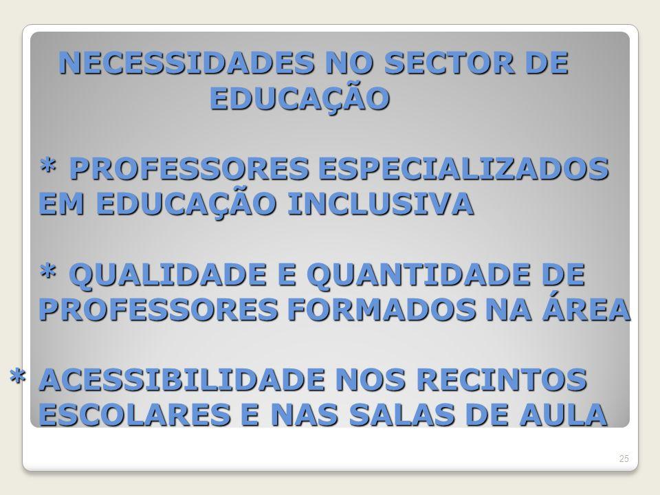 NECESSIDADES NO SECTOR DE EDUCAÇÃO * PROFESSORES ESPECIALIZADOS EM EDUCAÇÃO INCLUSIVA * QUALIDADE E QUANTIDADE DE PROFESSORES FORMADOS NA ÁREA * ACESSIBILIDADE NOS RECINTOS ESCOLARES E NAS SALAS DE AULA NECESSIDADES NO SECTOR DE EDUCAÇÃO * PROFESSORES ESPECIALIZADOS EM EDUCAÇÃO INCLUSIVA * QUALIDADE E QUANTIDADE DE PROFESSORES FORMADOS NA ÁREA * ACESSIBILIDADE NOS RECINTOS ESCOLARES E NAS SALAS DE AULA 25