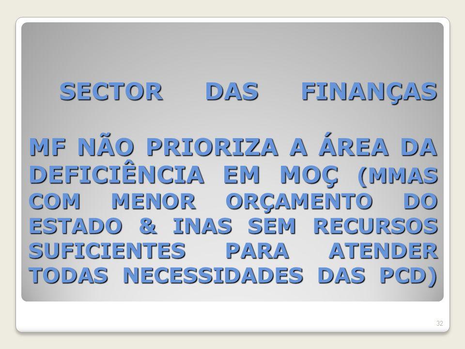 SECTOR DAS FINANÇAS MF NÃO PRIORIZA A ÁREA DA DEFICIÊNCIA EM MOÇ (MMAS COM MENOR ORÇAMENTO DO ESTADO & INAS SEM RECURSOS SUFICIENTES PARA ATENDER TODAS NECESSIDADES DAS PCD) SECTOR DAS FINANÇAS MF NÃO PRIORIZA A ÁREA DA DEFICIÊNCIA EM MOÇ (MMAS COM MENOR ORÇAMENTO DO ESTADO & INAS SEM RECURSOS SUFICIENTES PARA ATENDER TODAS NECESSIDADES DAS PCD) 32