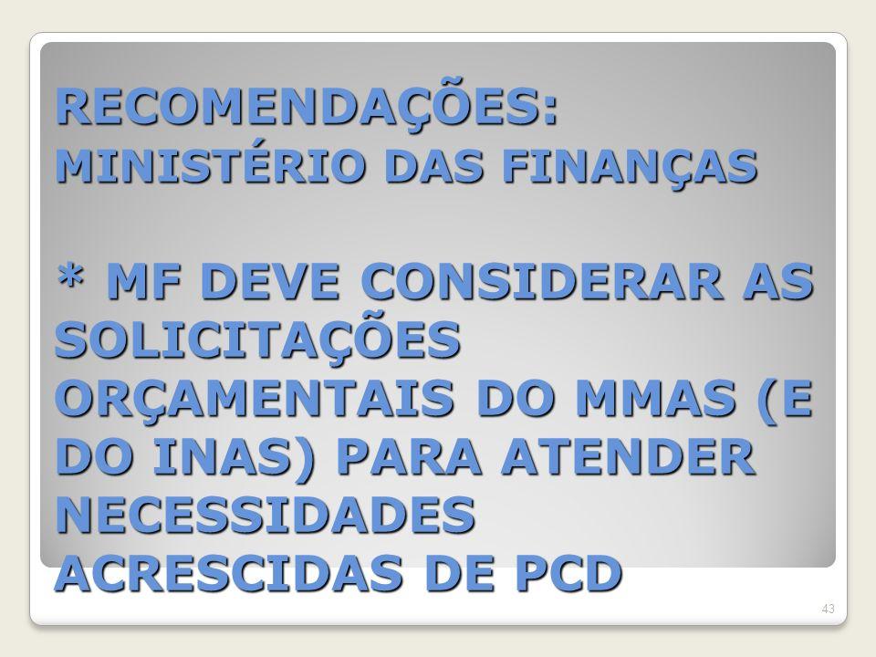 RECOMENDAÇÕES: MINISTÉRIO DAS FINANÇAS * MF DEVE CONSIDERAR AS SOLICITAÇÕES ORÇAMENTAIS DO MMAS (E DO INAS) PARA ATENDER NECESSIDADES ACRESCIDAS DE PCD 43