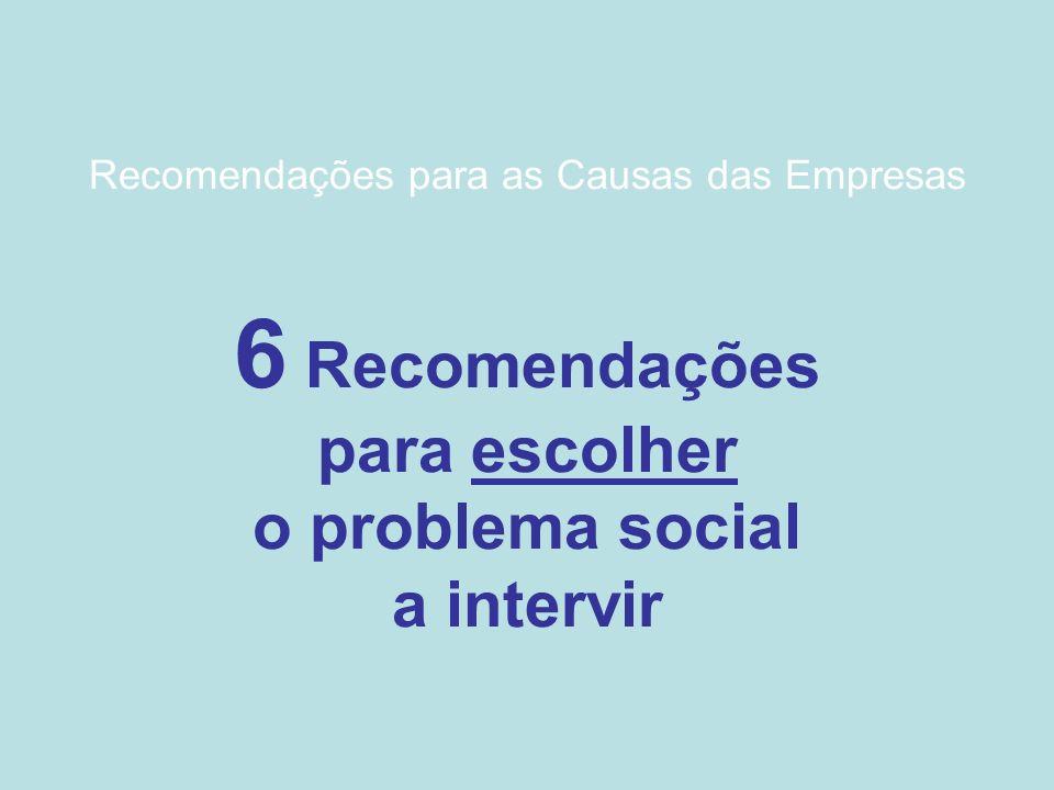Recomendações para as Causas das Empresas 6 Recomendações para escolher o problema social a intervir